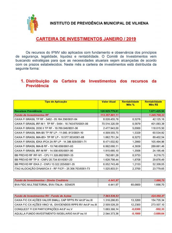 Carteira de Investimentos do IPMV do mês de Janeiro