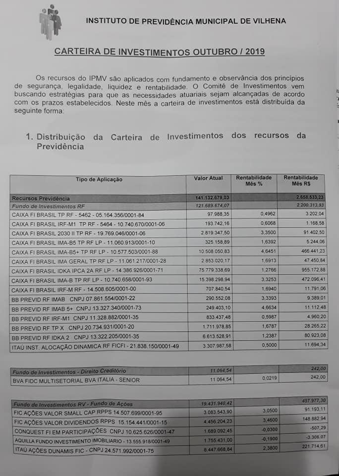 Carteira de Investimentos do IPMV do mês de OUTUBRO/2019.