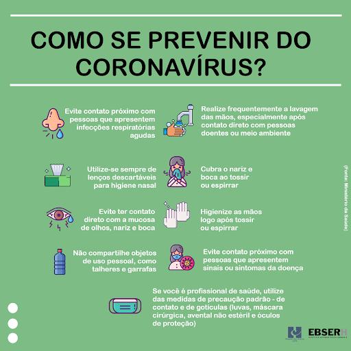 Prevenção contra o Novo Coronavírus