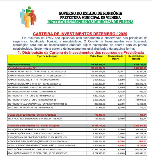 Carteira de Investimentos do mês de Dezembro/2020